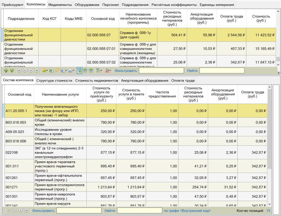 Расчёт стоимости комплексной медицинской услуги